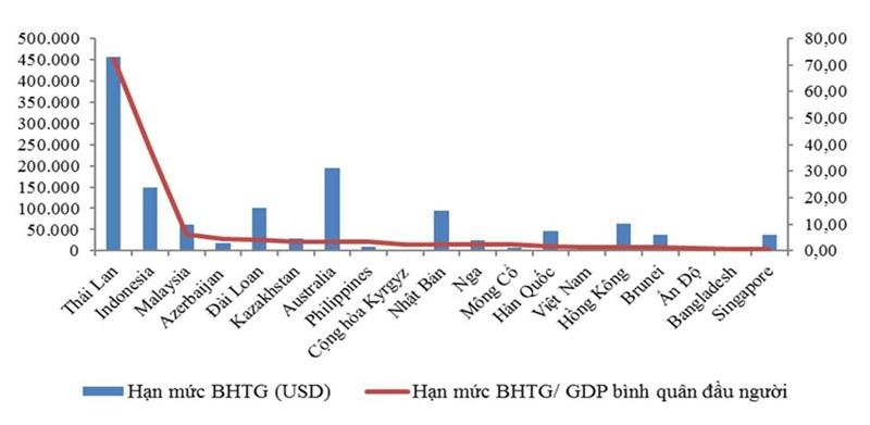 Sách tài chính cá nhân dành cho người Việt Nam